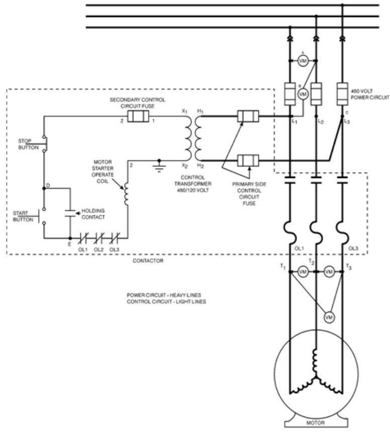 Pin on Electricidad (motores)
