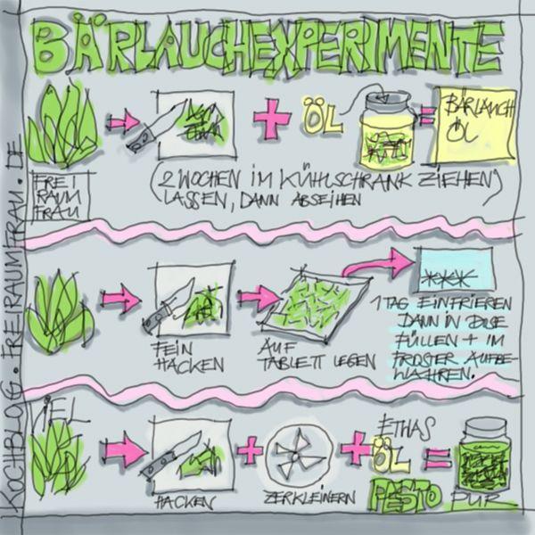 basische Rezepte | Freiraumfrau – Kochblog | Basische Ernährung ...