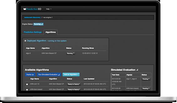 Predictionio Open Source Machine Learning Server To Create Predictive Features Machine Learning Software Development Open Source