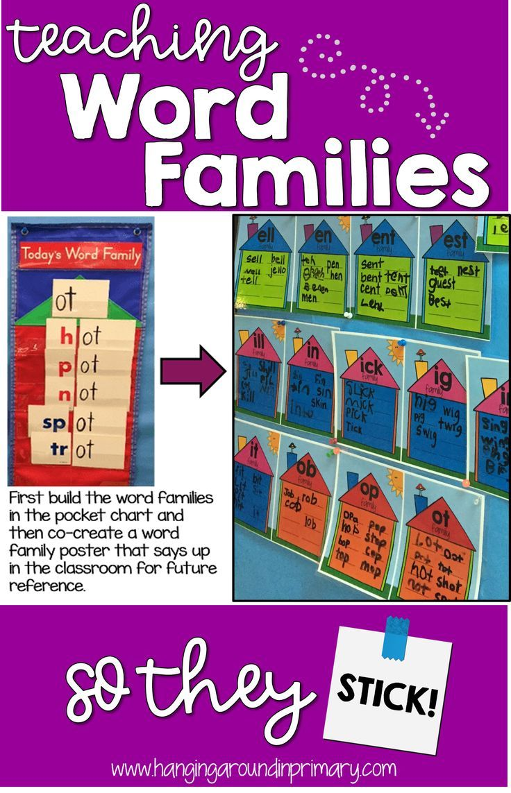 Learn How To Teach Word Family Words So That They Stick Kids Will Learn To Read And Spell Word F Word Families Word Family Centers Kindergarten Word Families