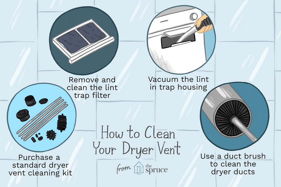 Clean Your Dryer Ducts to Guard Against Fire in 2020