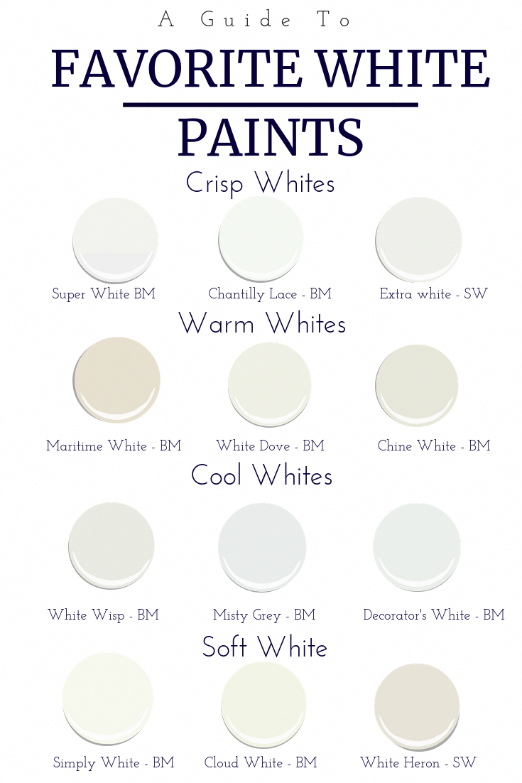12 white interior paints from benjamin moore and sherwin on lake house interior paint colors id=13132