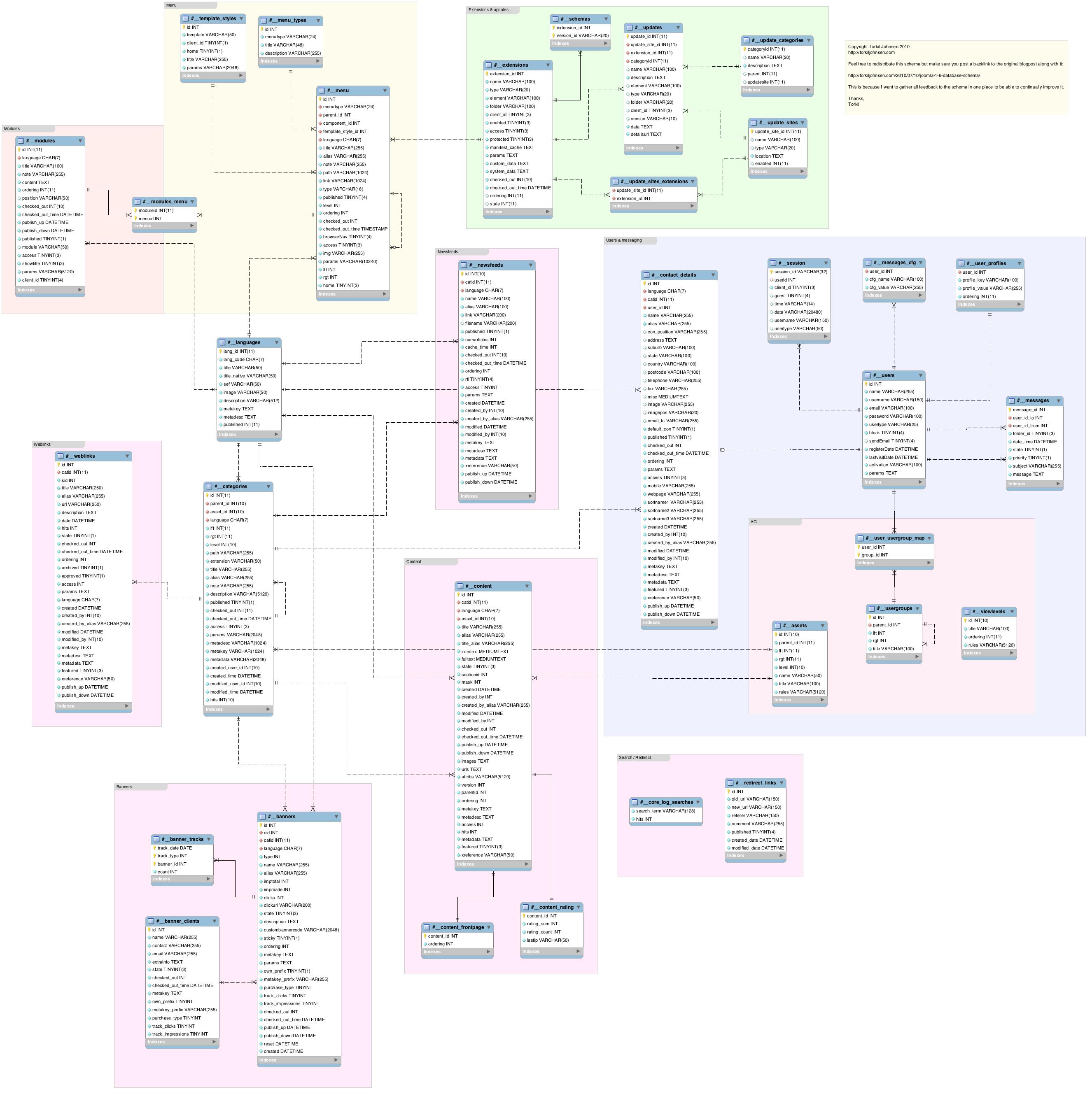 reference xml schema create professional resumes online for free - Online Db Schema
