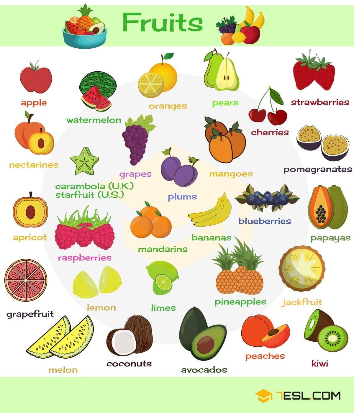 Fruit Vocabulary