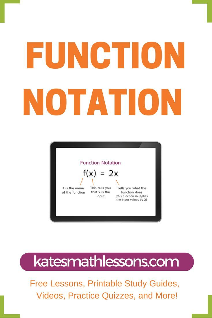Function notation math lessons algebra lessons
