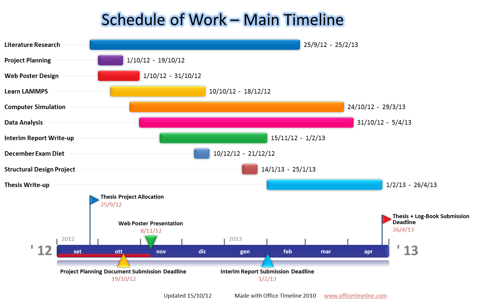 Project Timeline  Gantt Chart Project Timelines