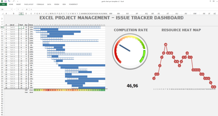 Issue Tracker Dashboard  Excel Dashboards    Kpi