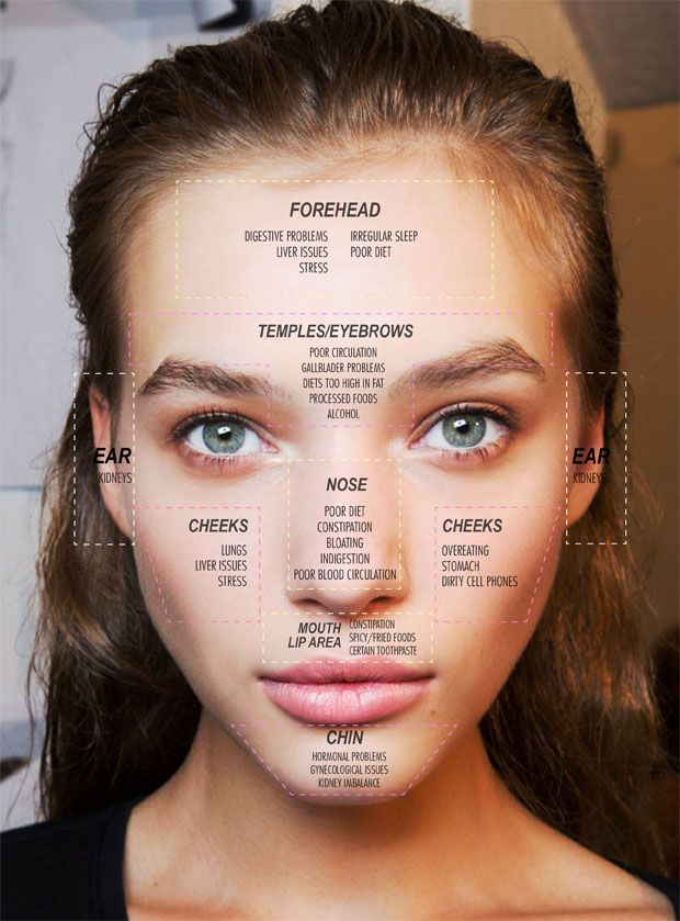 Face mapping your acne what breakouts may be telling you also makeup pinterest and rh