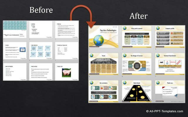 Before And After Training Slides Makeover From All Ppt Templates