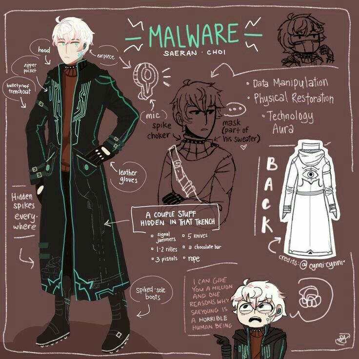 Pin by Mystical Chaos on Mystic Messenger (With images