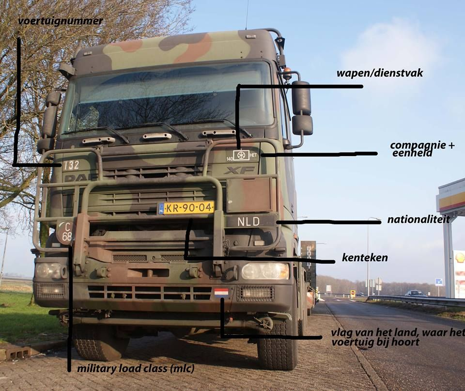 Nl Vehicle Markings Voertuigen Militair Truck