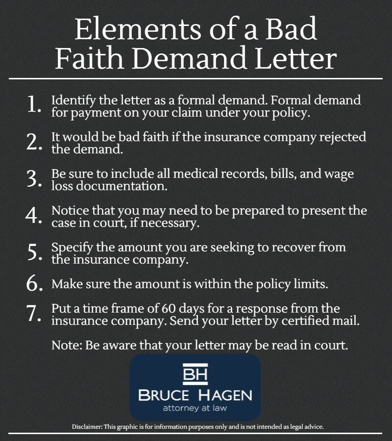 Bad Faith Demand Letter Infographic  Mold Research