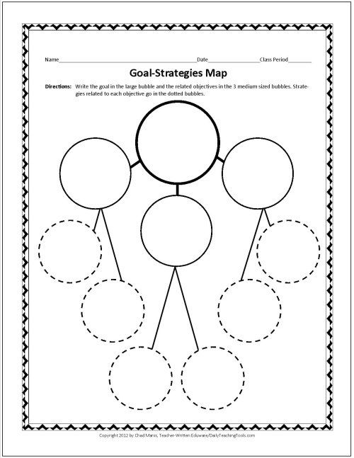 The Limits of Graphic Organizers, or More Tales from a ...