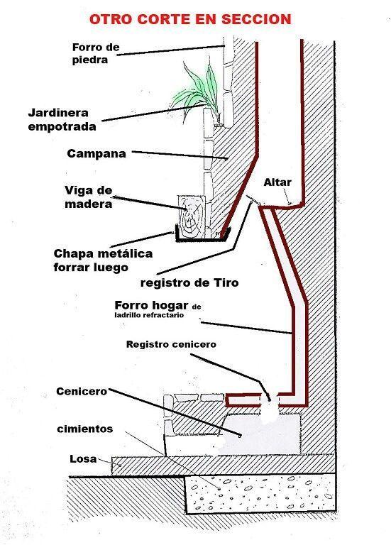 Pin de rafer rizo en chimenea chimeneas planos de for Construccion de chimeneas de lena