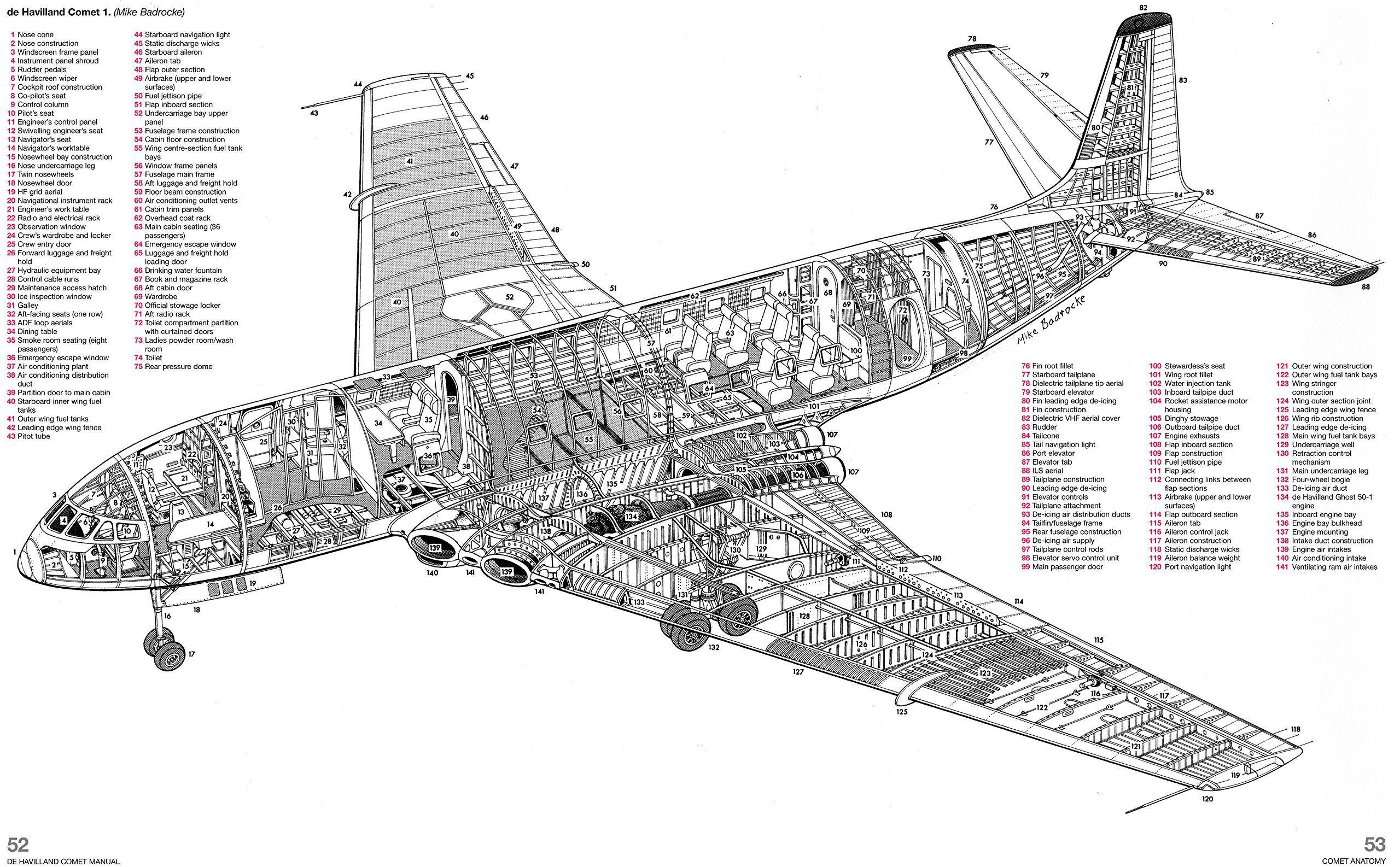 De Havilland Comet 1 Cutaway