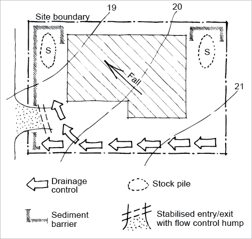 Site Plan Example: Site Plan Of A Suburban Block Shows Drainage Control Down