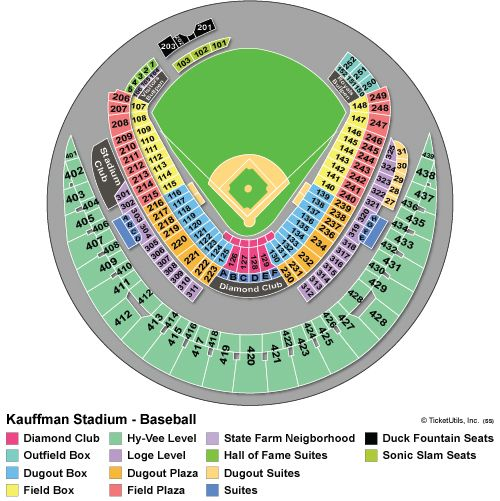 Kauffman Stadium Seating Chart Seating Charts Kauffman Stadium Soldier Field Seating