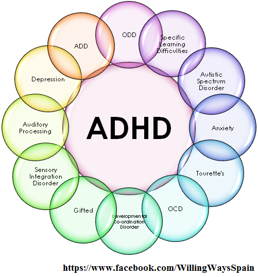 ADHD and Depression: Whats the Link? - Healthline