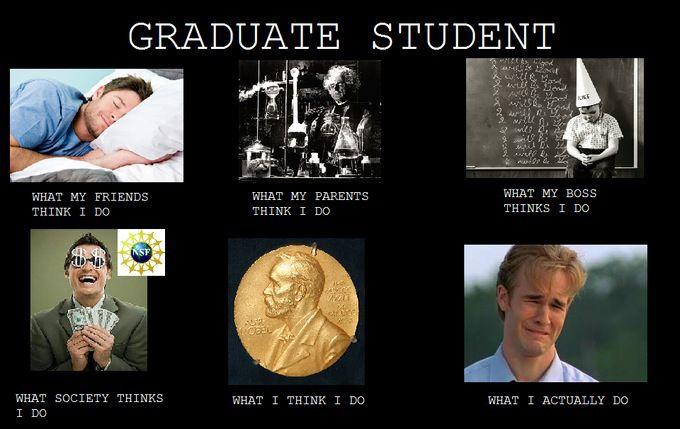 15 Things I Wish I Knew Before Starting Graduate School Graduate School Humor Grad School Problems Graduate School