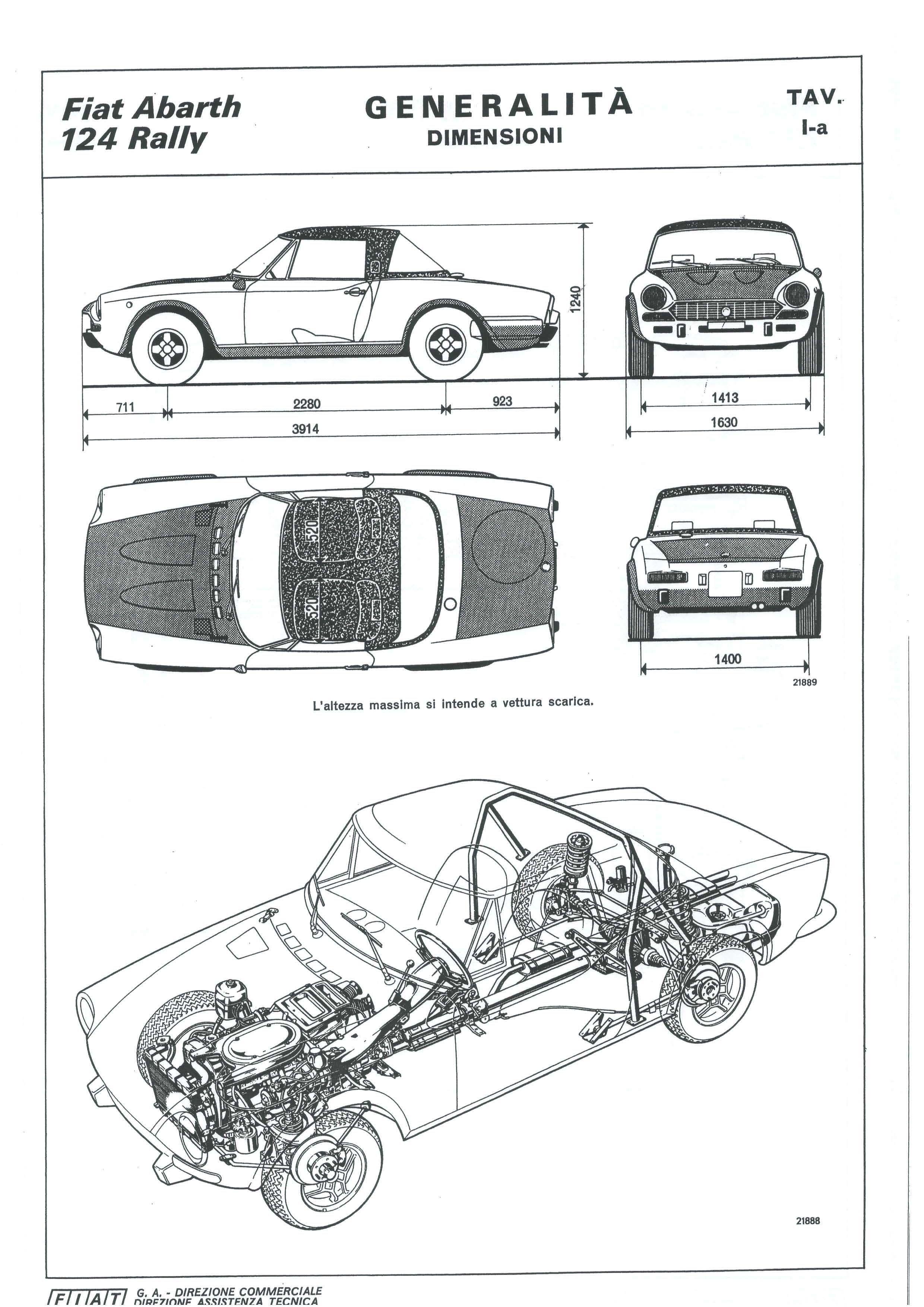 Fiat Abarth 124 Rally Csa