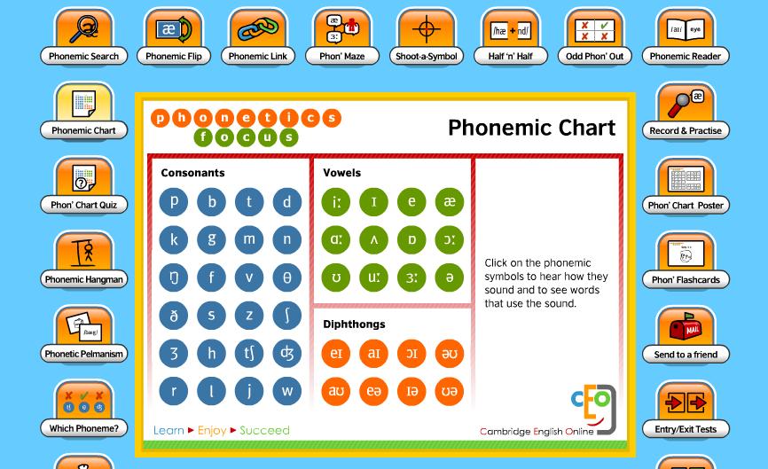 Cambridge English Online Phonetics Games  Phonics
