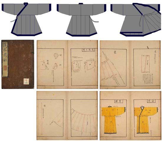 YEOH.COM | Men\'s Asian Costume Ideas | Pinterest
