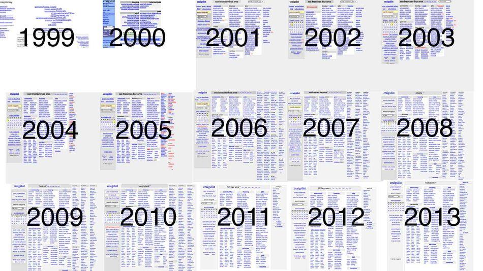 Why The Web Hasn T Birthed A Prettier Craigslist Social Media Digital Marketing Craigslist Infographic