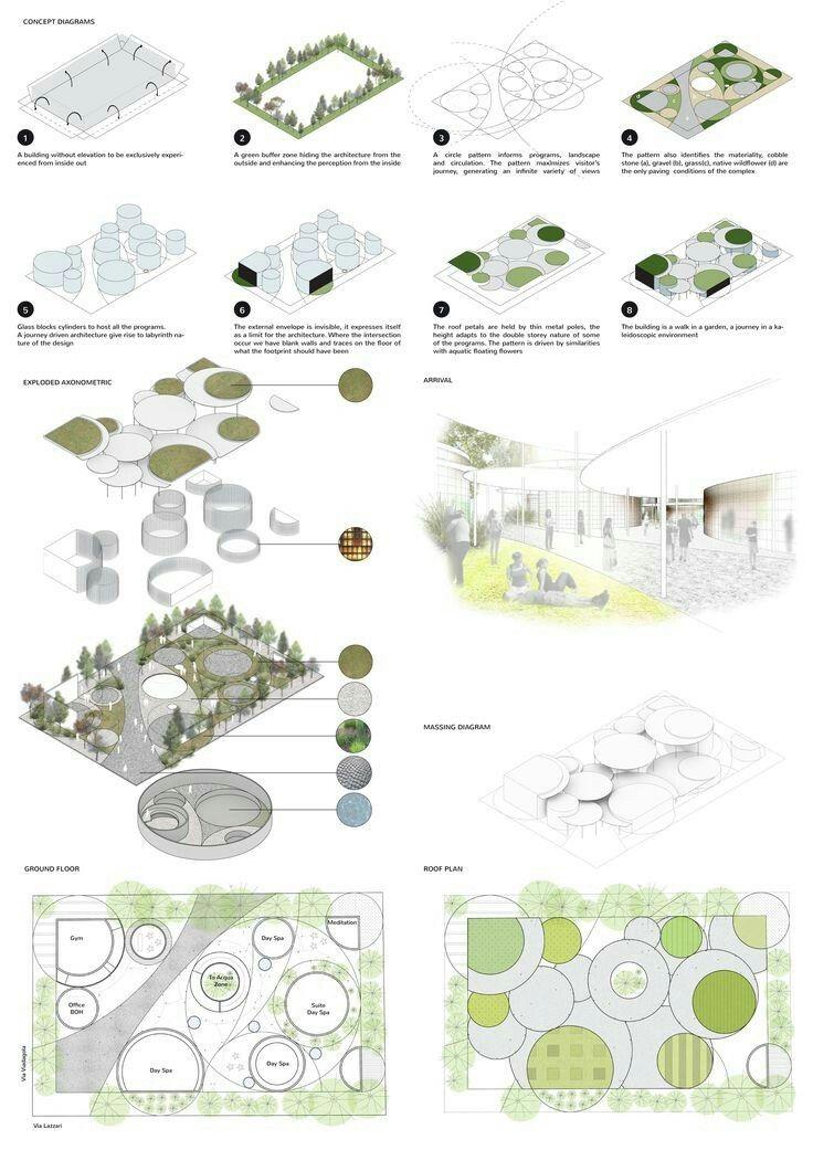 Architecture Layout Museum Illustrations Diagrams Landscape Design Concept Diagram