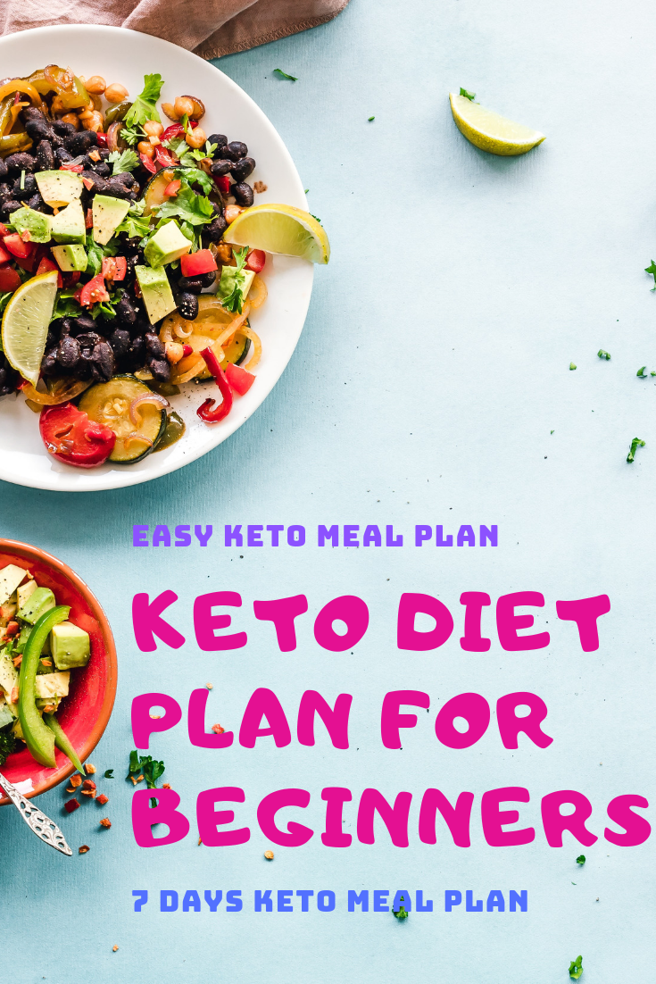 ketolife - Popular Pinterest