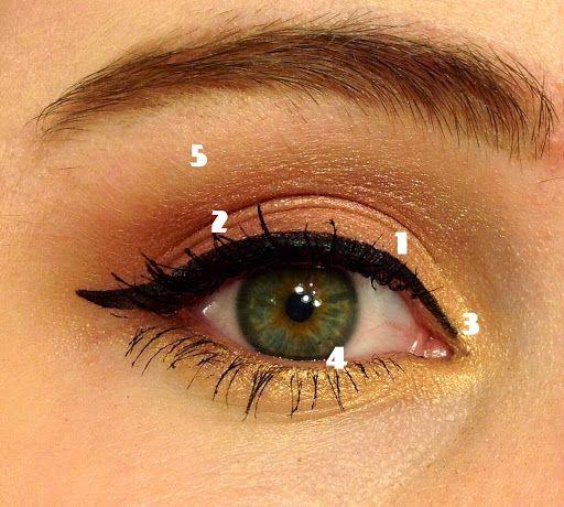 Taylor Pie Beauty : Makeup tutorial using drugstore (elf cosmetics)