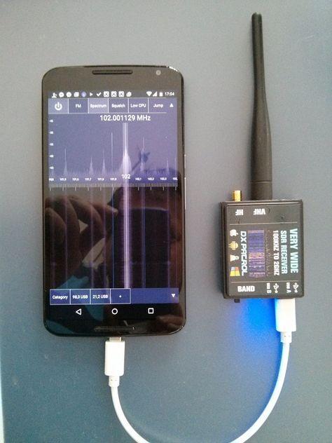 DXPatrol Mk3 - an ultra wide band SDR Receiver | Steder, jeg vil se