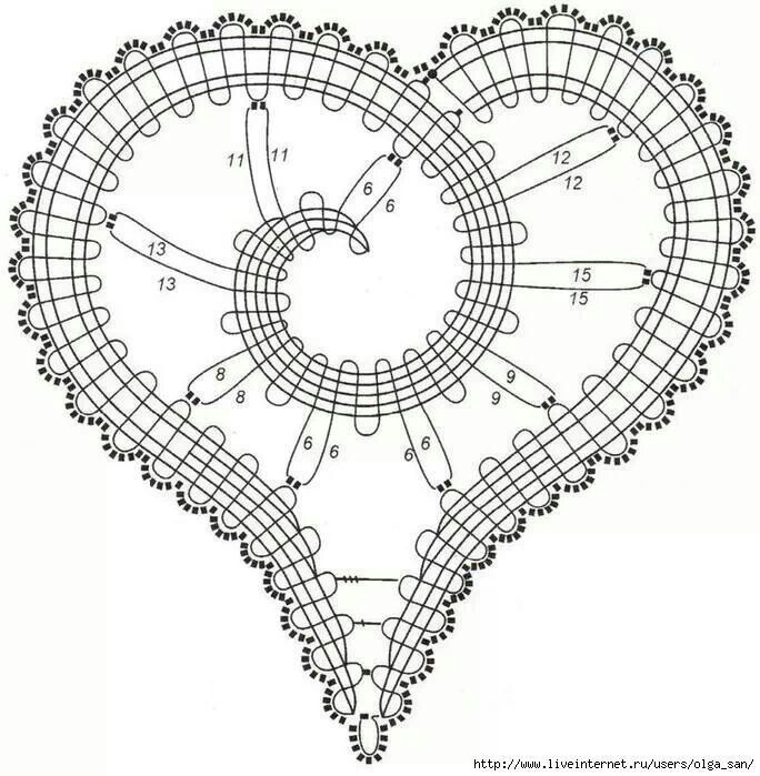 .irish crochet motifs - #irishcrochetmotifs