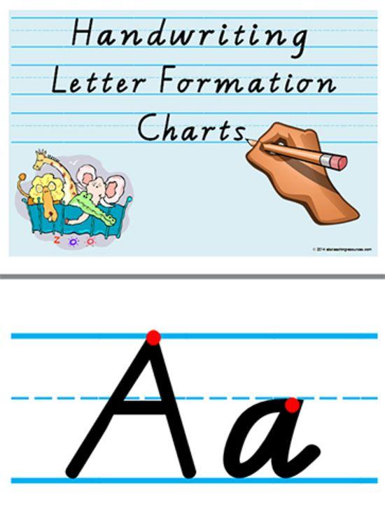 Handwriting Vic Modern Cursive Letter Formation Charts Letter Formation Chart Handwriting Practice Sheets Learn Handwriting