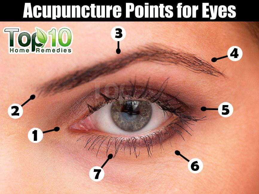 Acupressure points for eyes ~ Home Remedies to Improve ...