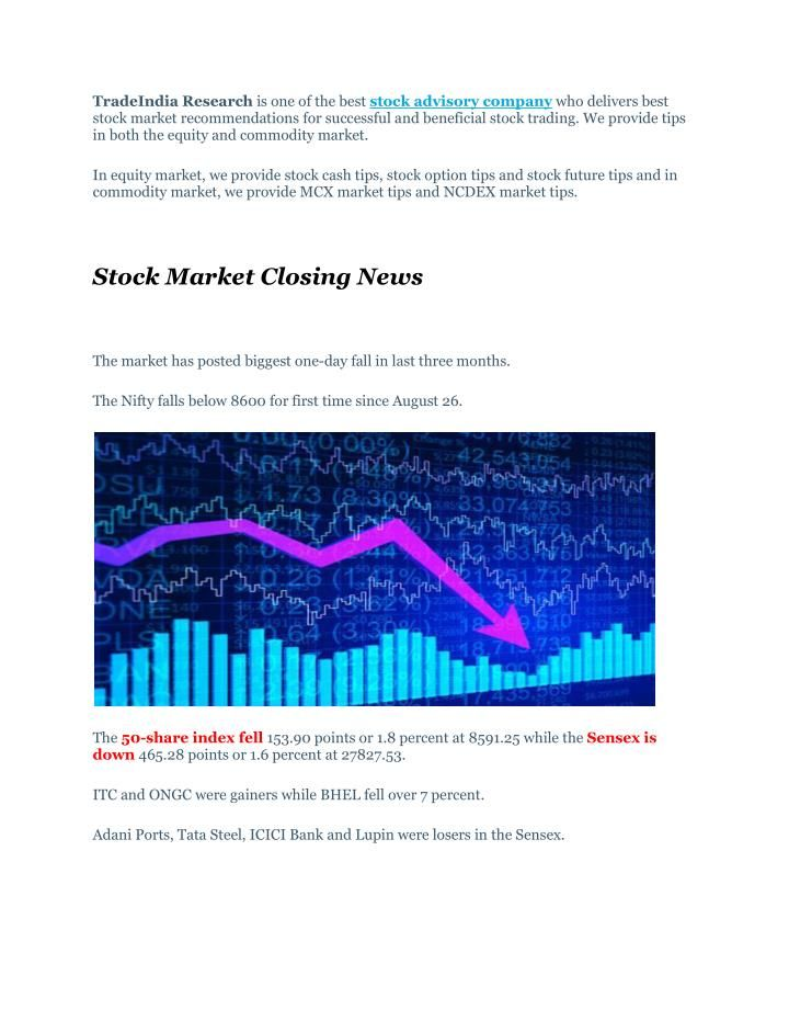 Full Target Achieved Trading Calls With Stock Market Closing