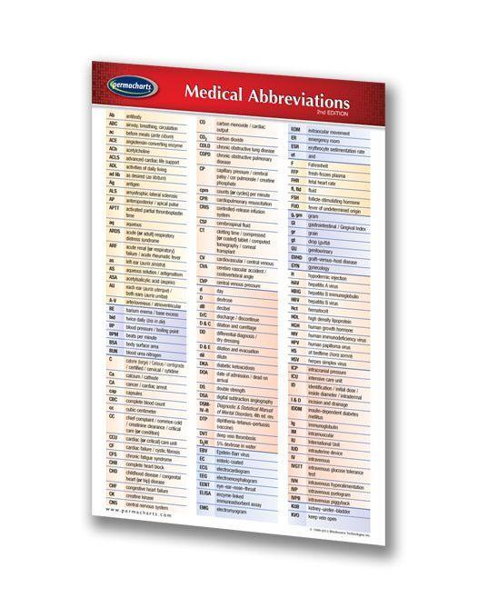 Medical Abbreviations  Nursing  Medical Pocket Chart Quick