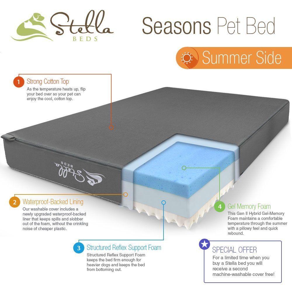 Stella Beds Summer Side Dog Beds Pinterest