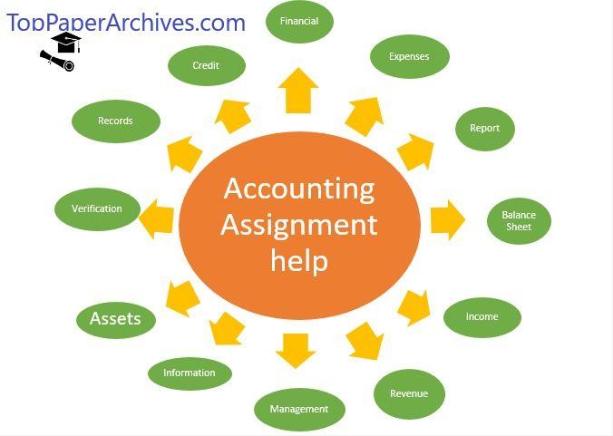 I need someone to do my accounting homework