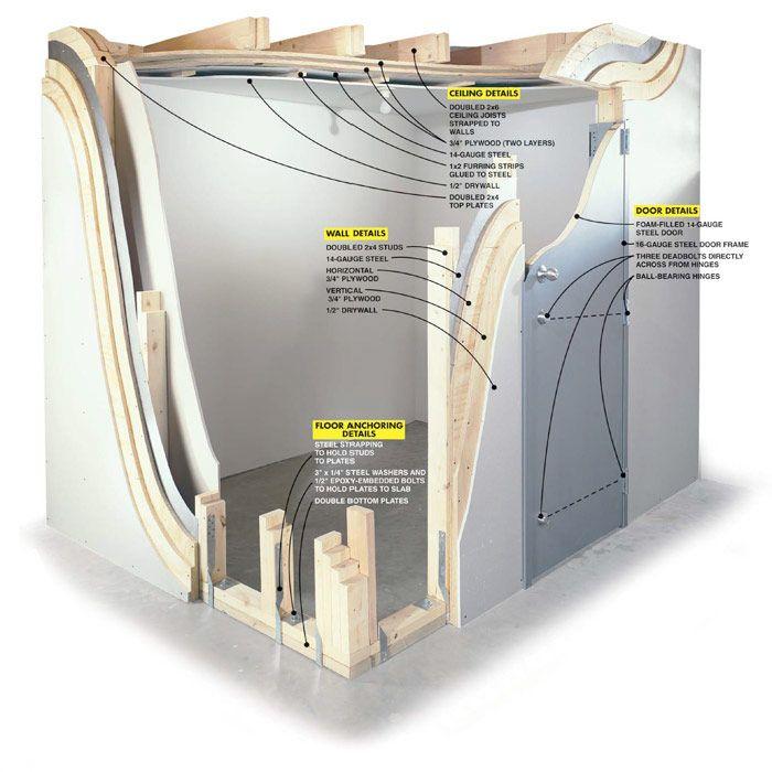superior vault room construction #4: Pinterest