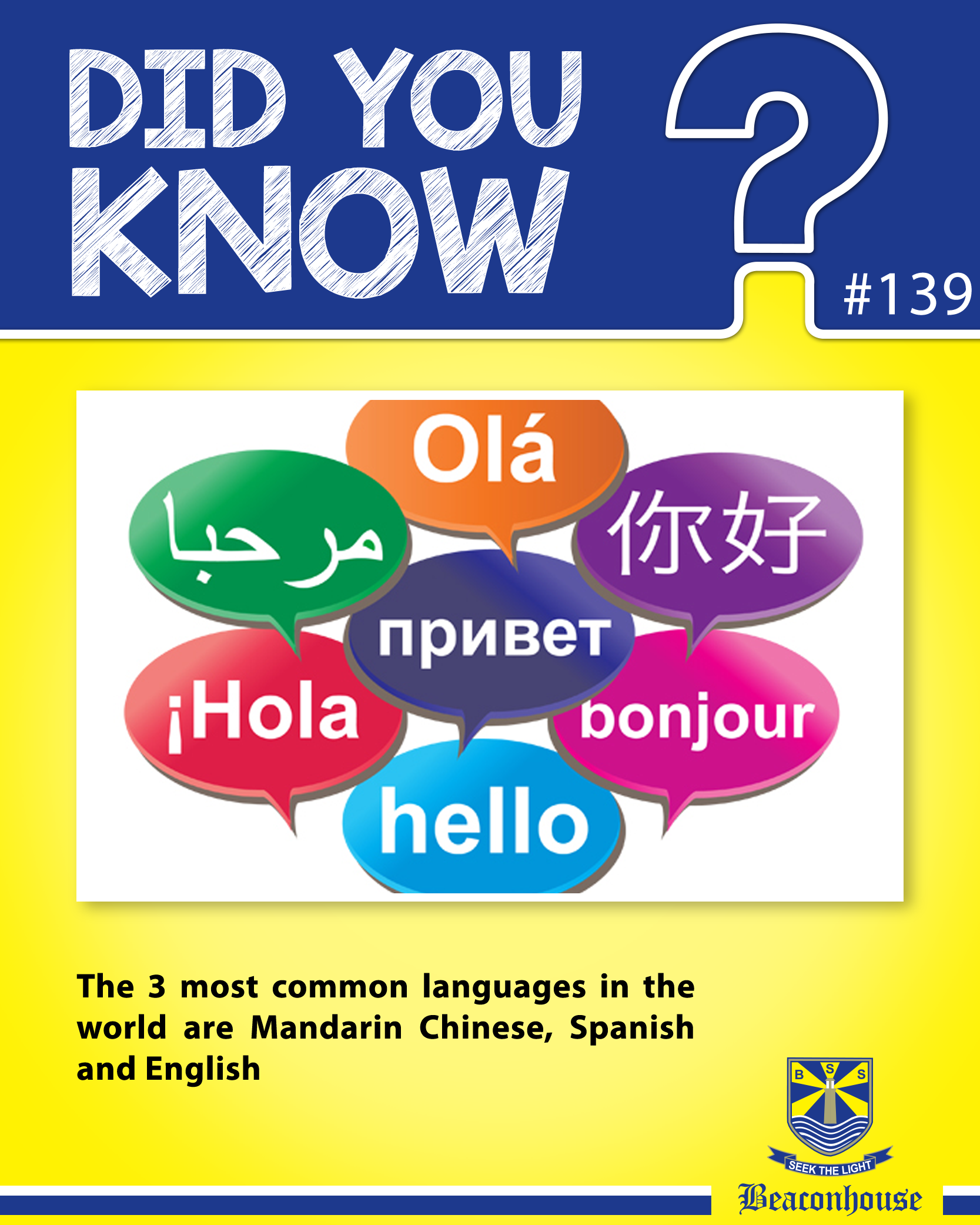 DidYouKnow The Most Common Languages In The World Are - Common languages in the world