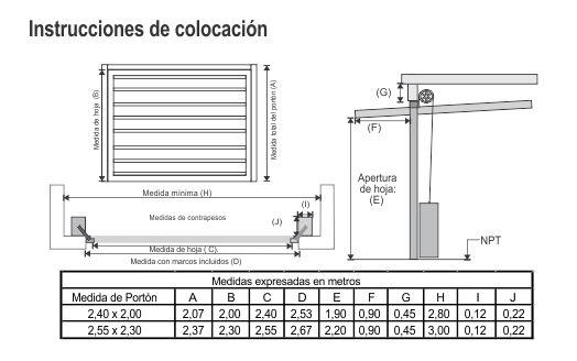 Pin de dario maldonado en porton en 2019 portones for Puertas de aluminio medidas estandar