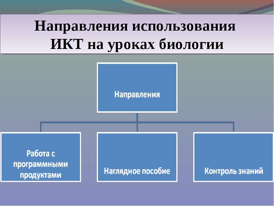 Гдз по русскому языку издательство просвещение