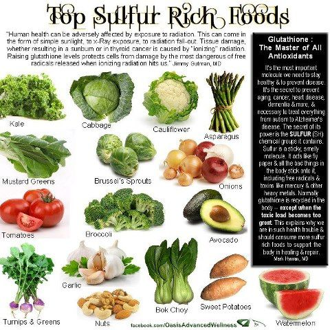 how to get sulphur in diet