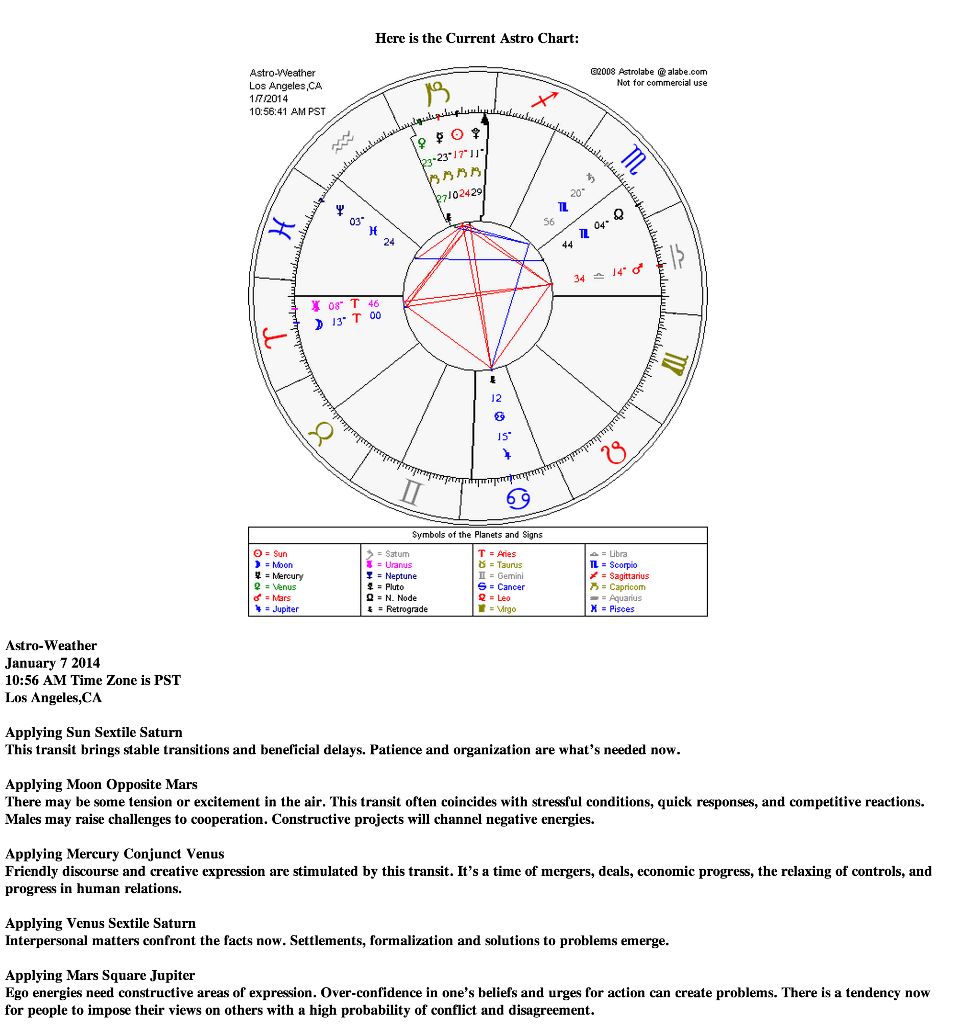 Astrological Weather For January 7 2013 Astroconnects