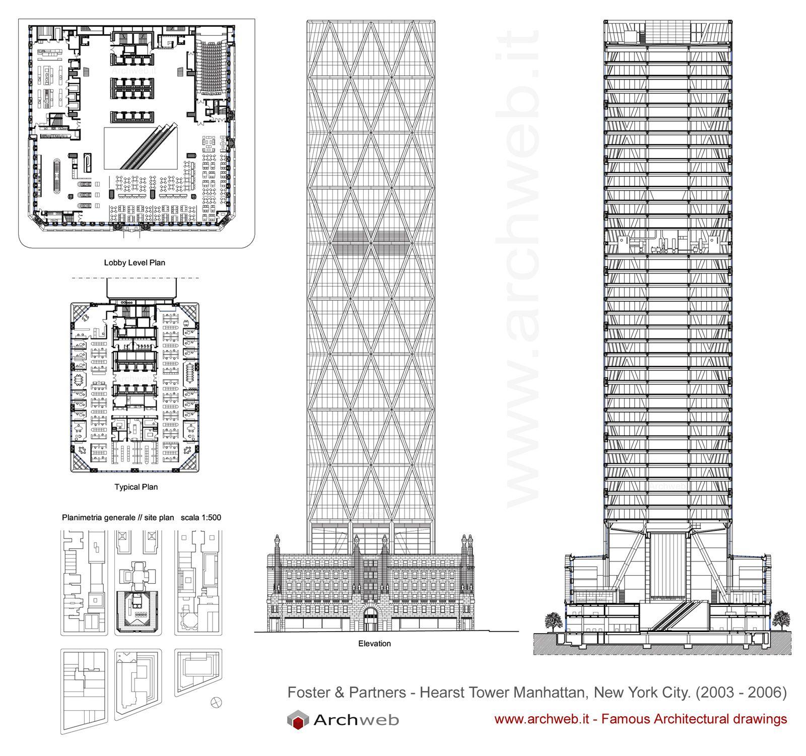 Norman foster and twentieth century architecture
