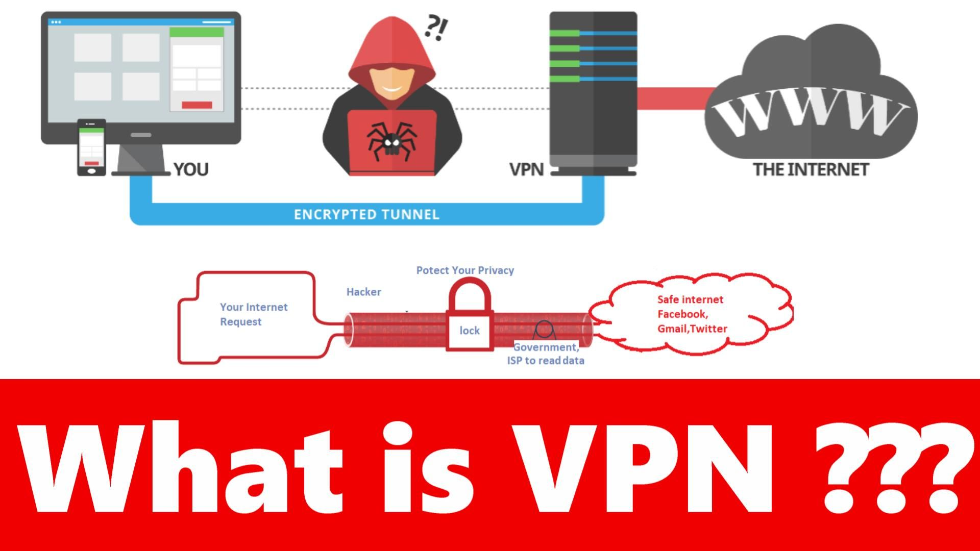 2bb7b75180737a9ddb0e02e61f4c67ba - The Vpn Connection Between Your Computer