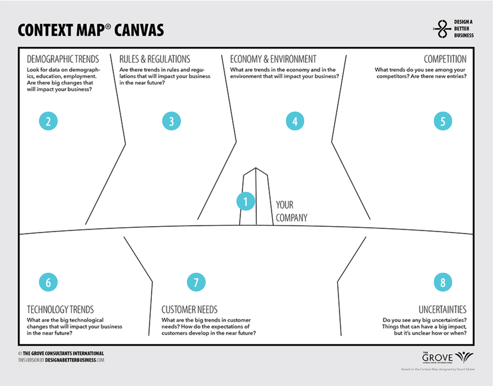 Context map canvas templates pinterest template context map malvernweather Image collections