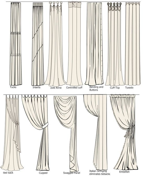 types and styles of draperies - Types Of Curtains For Windows