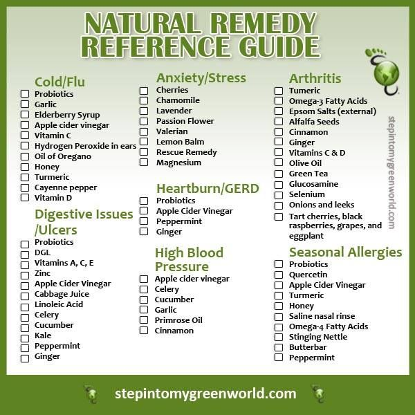 Natural Remedy Guide From Step In2 My Green World Natural Remedies