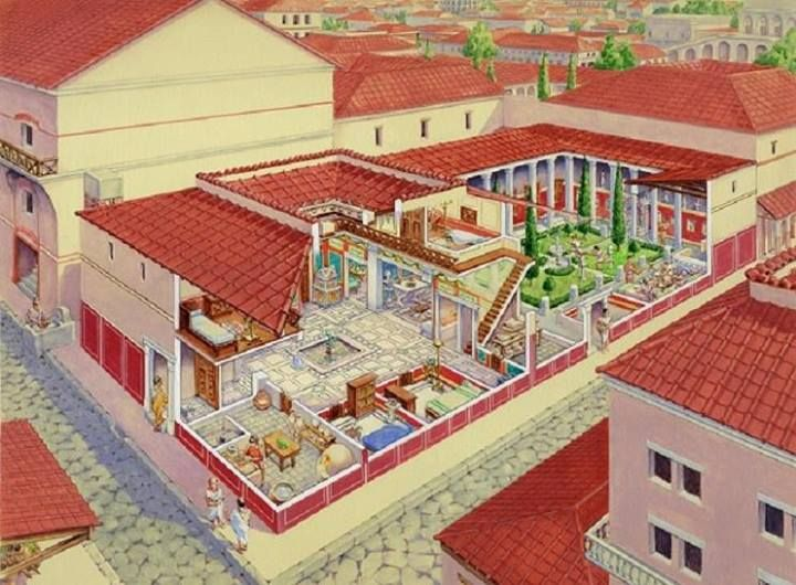 Example Of An Atrium House Ancient Roman Houses Ancient